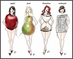 The Right Dress for You Body Shape